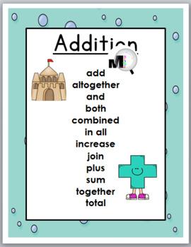 Math Key Words - Addition and Subtraction - Ocean Theme Classroom Decor