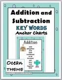 Math Key Words - Addition and Subtraction - Ocean Theme Cl
