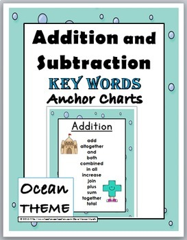 Math Key Words - Addition and Subtraction - Ocean Theme