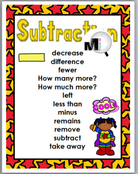 Addition Chart & Subtraction Chart - Math Key Words ...