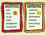 Addition and Subtraction Key Words Freebie