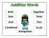 Addition and Subtraction Key Words Poster Set