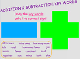 Addition and Subtraction Key Words Sort and Differentiated Word Problems