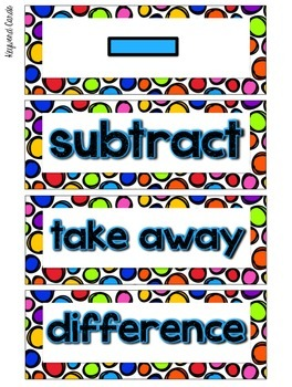 Addition and Subtraction Key Words - Word Wall