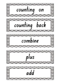 Addition and Subtraction Language Cards