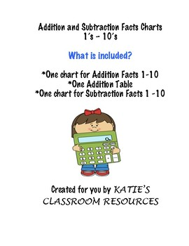 Addition and Subtraction Math Facts Charts