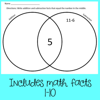 Addition and Subtraction Math Facts Venn Diagram Sorting Worksheets