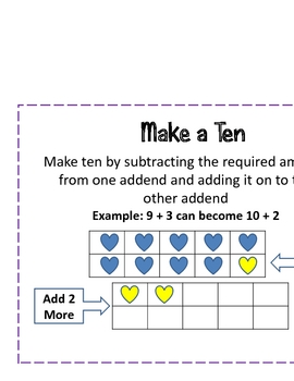 Addition and Subtraction Math Strategies - Set of Posters