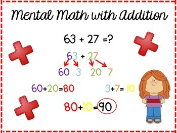Addition and Subtraction Mental Math Posters