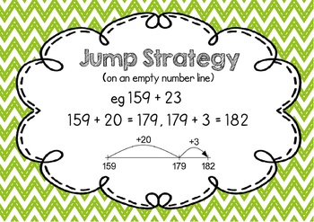 Addition and Subtraction Mental Strategies Posters