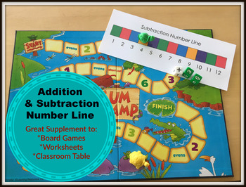 Addition and Subtraction Number Line