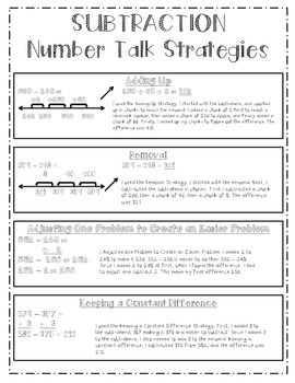Addition and Subtraction Number Talk Strategy Chart Bundle