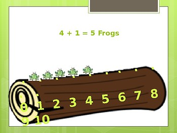 Addition and Subtraction Numberline Frogs on a Log
