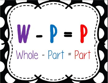 Addition and Subtraction - Parts of a Whole