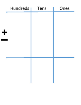 Addition and Subtraction Place Value Mat