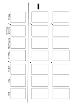Addition and Subtraction Place Value Organizers