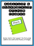 Addition and Subtraction Posters