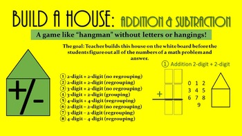 Addition and Subtraction PowerPoint Math Game