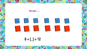 Addition and Subtraction Powerpoint Presentation