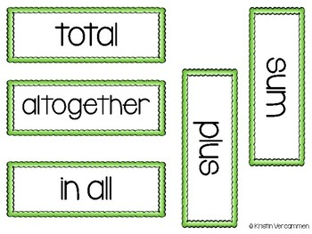 Addition and Subtraction Problem Solving Anchor Chart