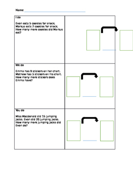 Addition and Subtraction Problem Solving I do, We do, You do