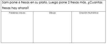 Addition and Subtraction Problem Solving Template Format in Spanish