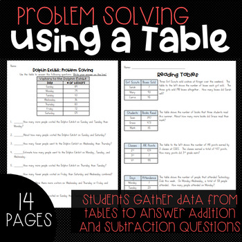 Addition and Subtraction Problem Solving using a Table