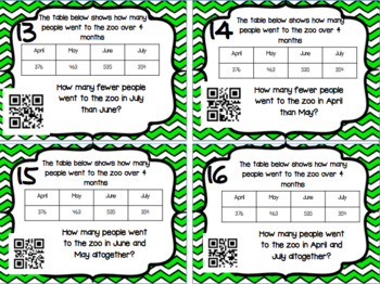 Addition and Subtraction QR task cards