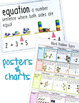 Story or Word Problem Types Math Unit for 2nd Grade, CGI