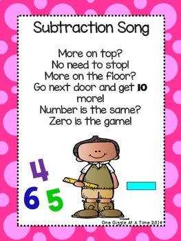 Addition and Subtraction Songs (Regrouping/Borrowing)