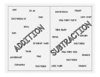 Addition and Subtraction Story Problem Key Words TOOL