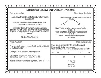 Addition and Subtraction Strategies Cheat Sheet!