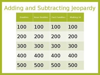 Addition and Subtraction Strategies Jeopardy
