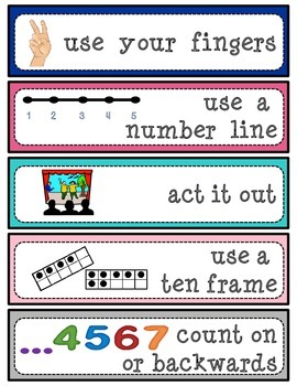 Addition and Subtraction Strategies Poster