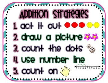 Addition and Subtraction Strategies Posters