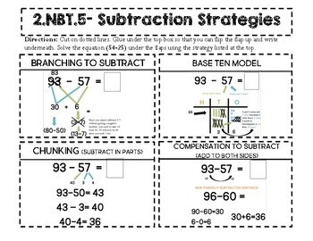Addition and Subtraction Strategies (Posters and Math Notebook Activites)