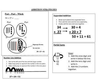 Addition and Subtraction Strategies for Parents