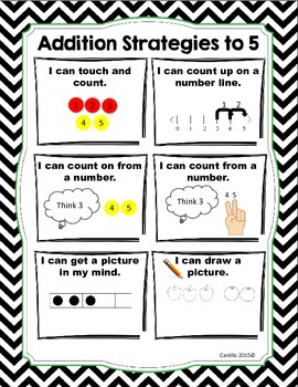 Addition and Subtraction Strategy Cards for Small Group Guided Math