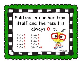 Math Facts - Addition & Subtraction Strategies Signs/Posters Bundle