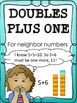 Addition and Subtraction Math Strategy Posters