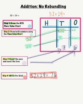 Addition and Subtraction Strategy Tool Kit for Teachers, Students and Families