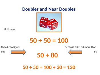 Addition and Subtraction Strategy Visuals