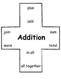 Addition and Subtraction Symbol Posters (with clue words)