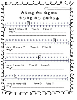 Addition and Subtraction Using Numberlines
