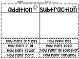 Addition and Subtraction Vocabulary Cut and Paste