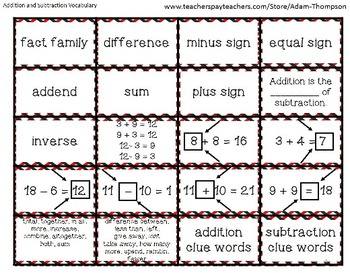 Addition and Subtraction Vocabulary Memory Matching Games