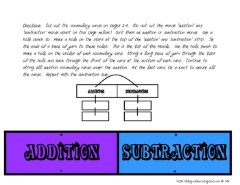 Addition and Subtraction Vocabulary Mobile
