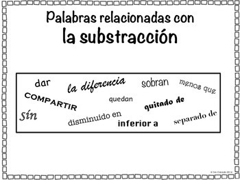 Spanish Addition and Subtraction Vocabulary Posters