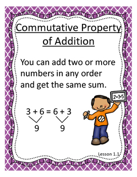 Addition and Subtraction Within 1,000 - Grade 3 GoMath - Supplemental Materials