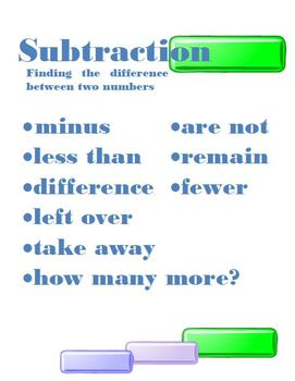Addition and Subtraction Word Posters